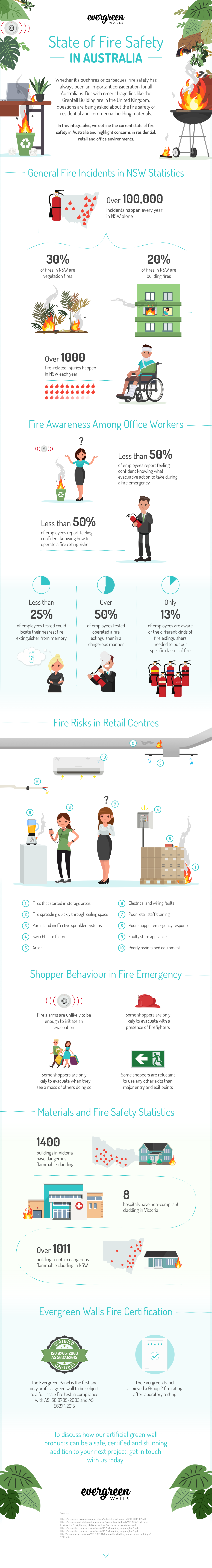 Fire Safety Infographic.png